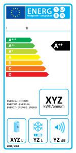 energielabel Energieeffizienzklasse