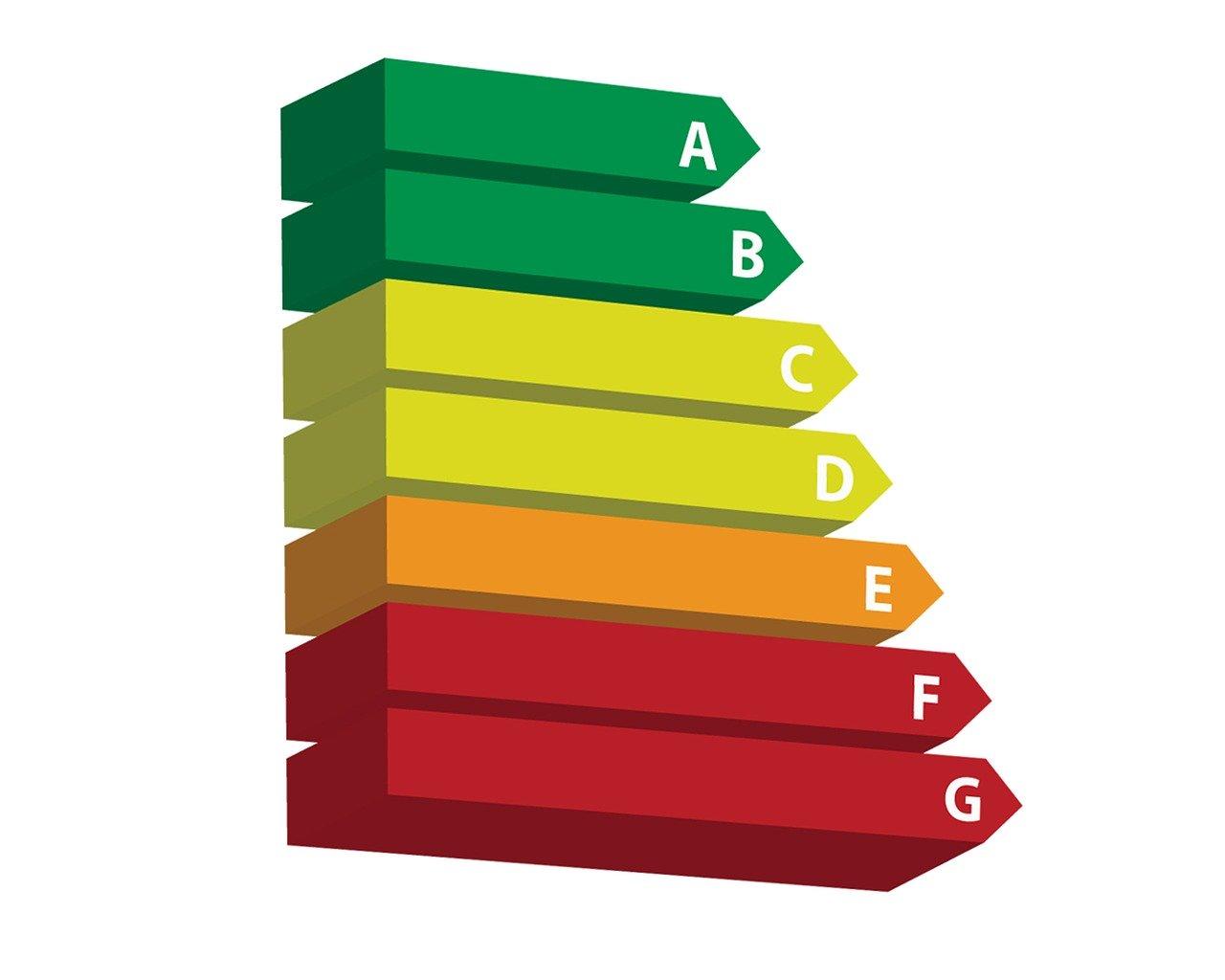 A++ Minikühlschrank Energieeffizienzklasse